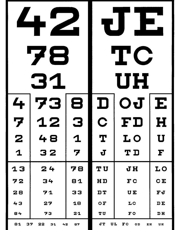 Kézi szemvizsgálati táblázat - Szemész szemvizsgálati táblázat nyomtatás a4